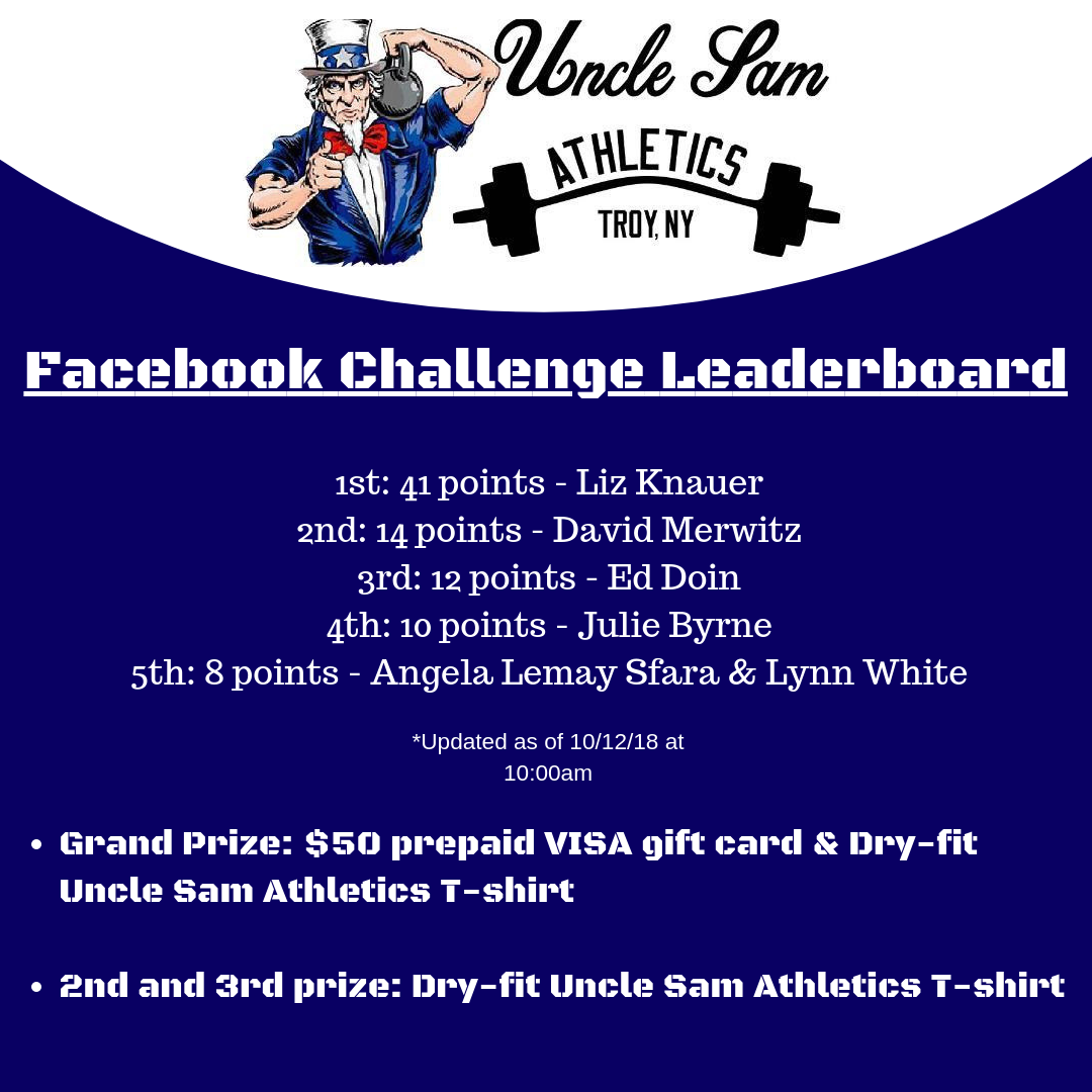Facebook Challenge Leaderboard week 2.png