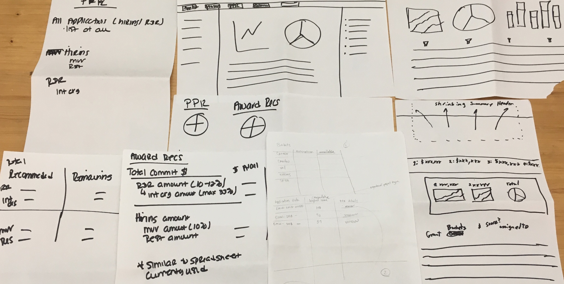 Stakeholders co-designed parts of the application