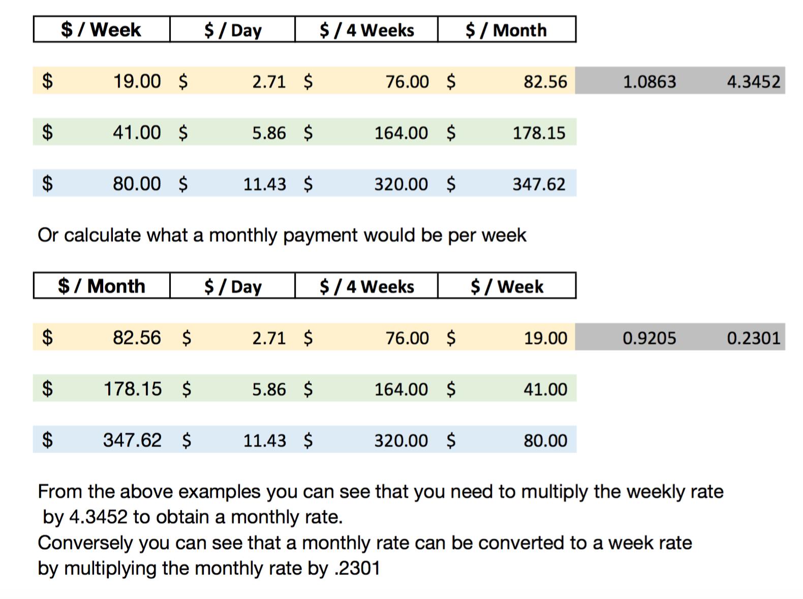 weekly storage vs monthly storage.png