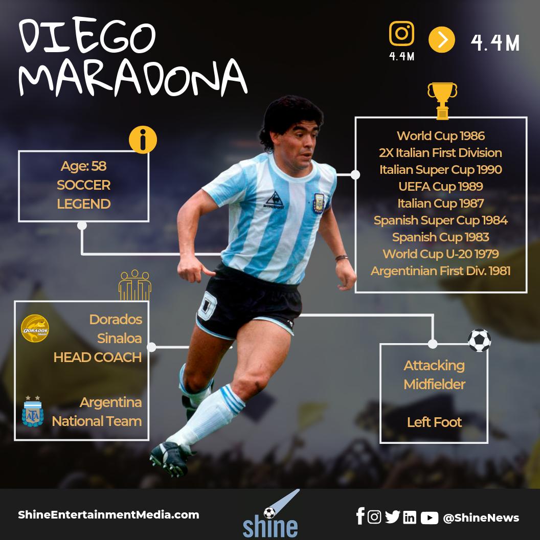 Diego Maradona.png