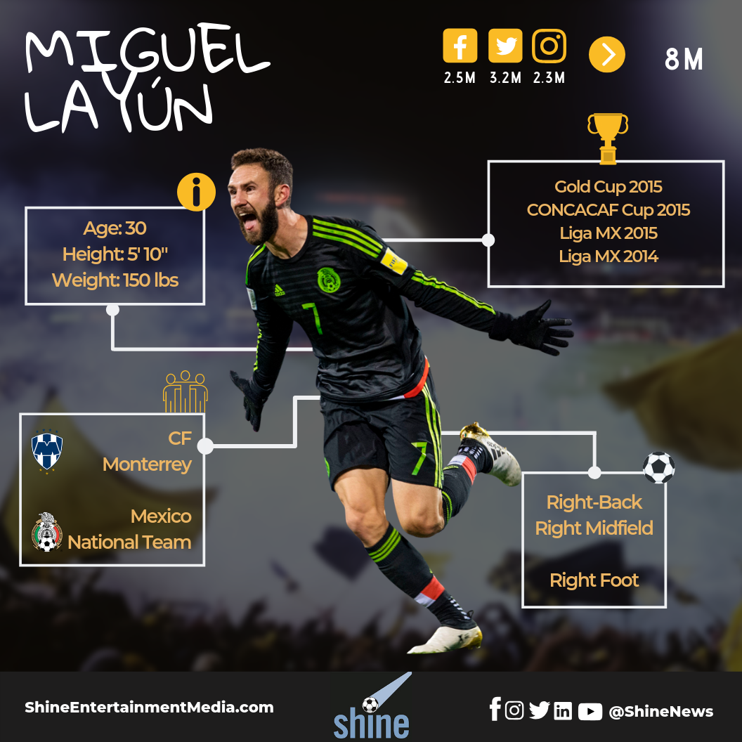 Miguel Layun.png