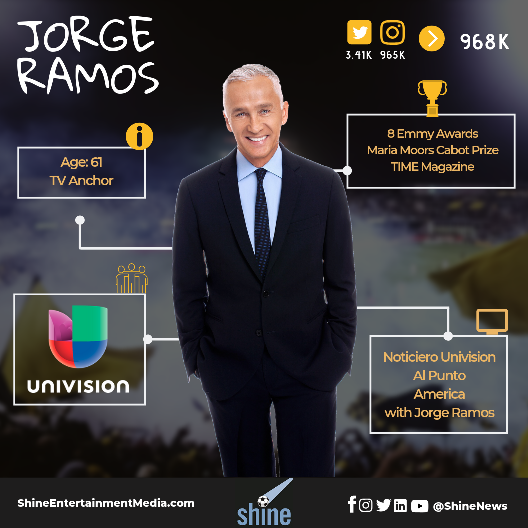 Jorge Ramos Univision.png