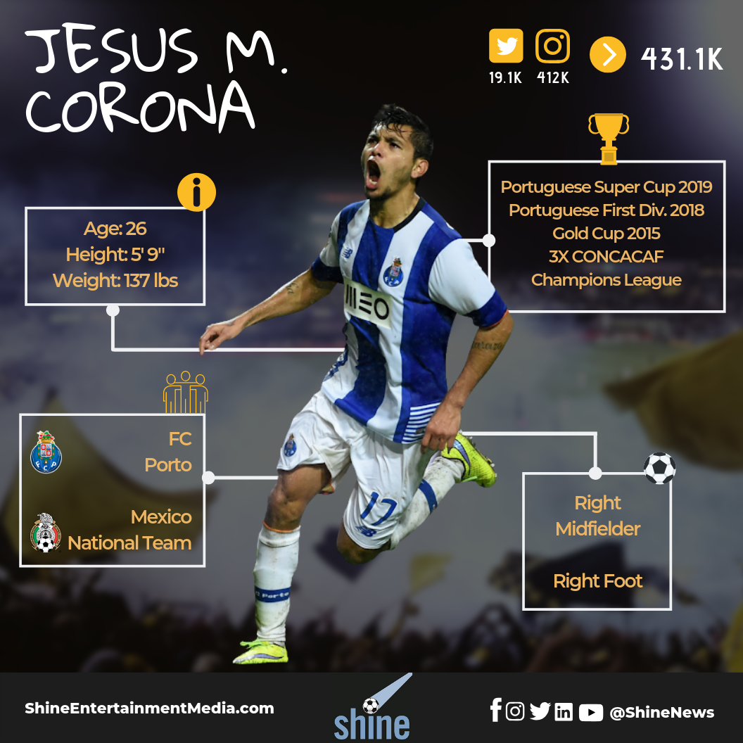 Jesus Manuel Corona.png
