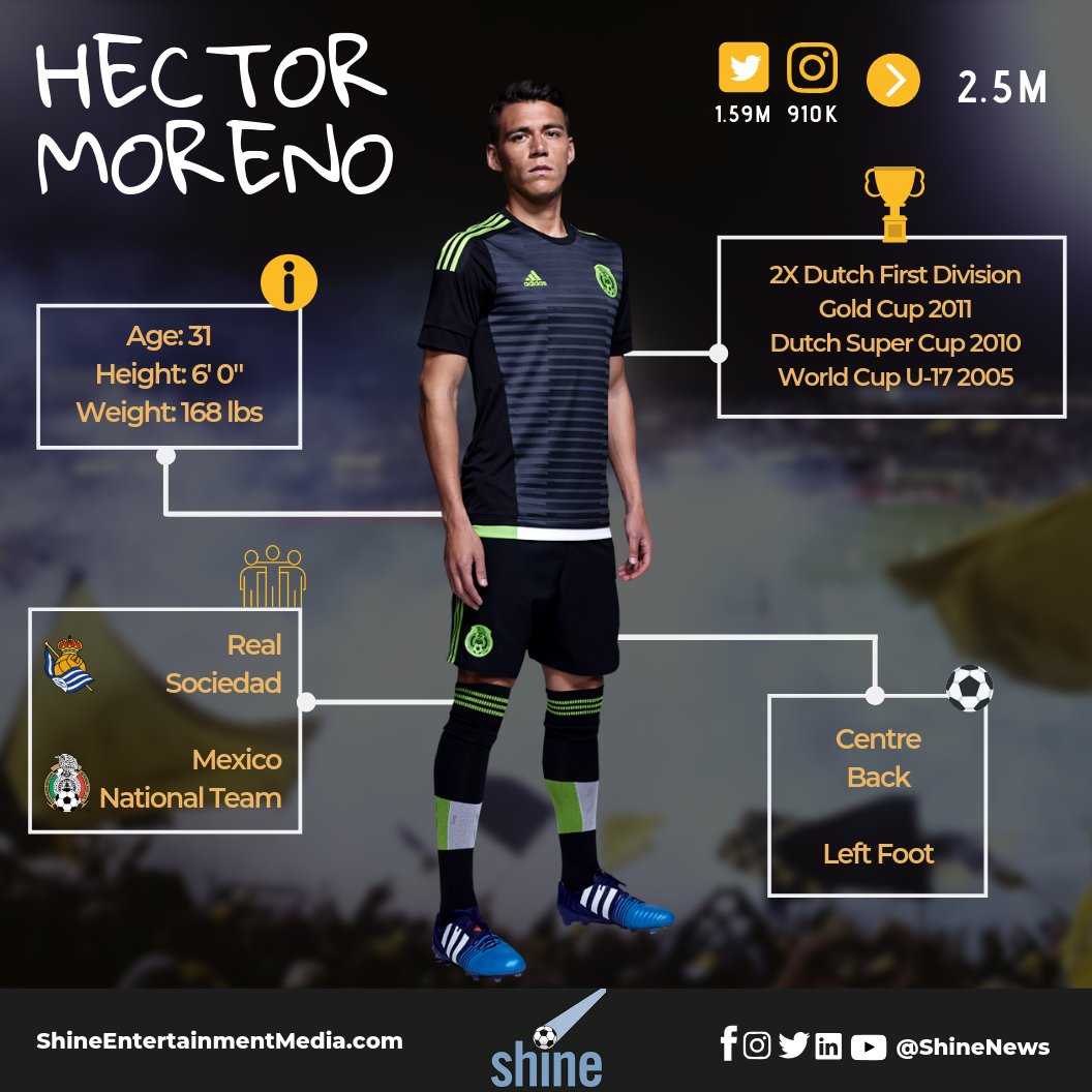 Hector Moreno.png