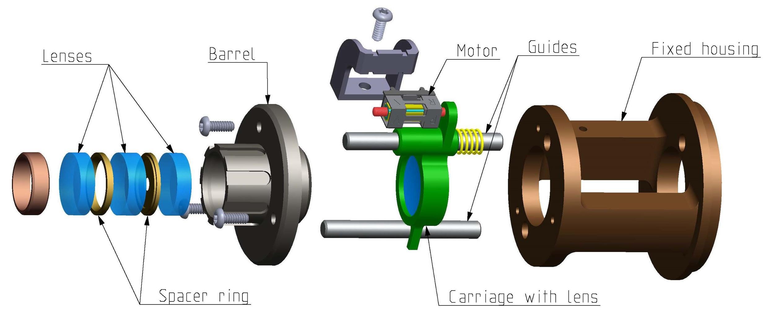 actuator control of autofocus