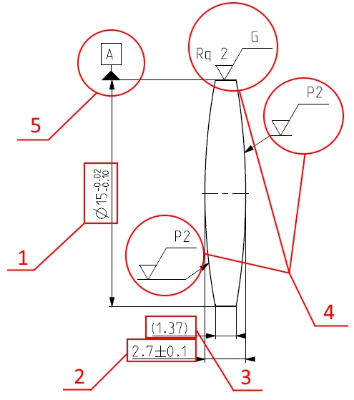 Drawing area of the typical lens drawing