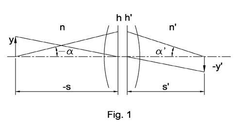 A schematic optical scheme which functioning is shown with help of principal planes