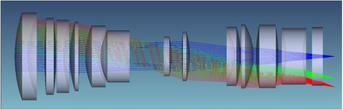 projection lens.jpg
