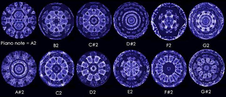 image of cymatics, the study of the effect of sound and vibration on matter,  watch THIS VIDEO to see more.     September 3, 2017  August 6, 2017 July 2, 2017 June 4, 2017 September 25th, 2016 July 31, 2016 June 26, 2016 May 15th, 2016 December 20th, 2015 October 25th, 2015 Aug. 30th, 2015
