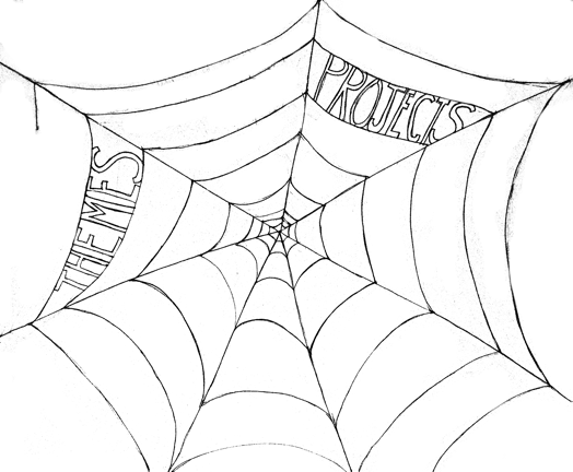 the spider web is a spiral: the spider is simultaneously  at the center and the circumference