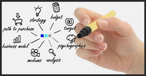 Media Planning/Buying