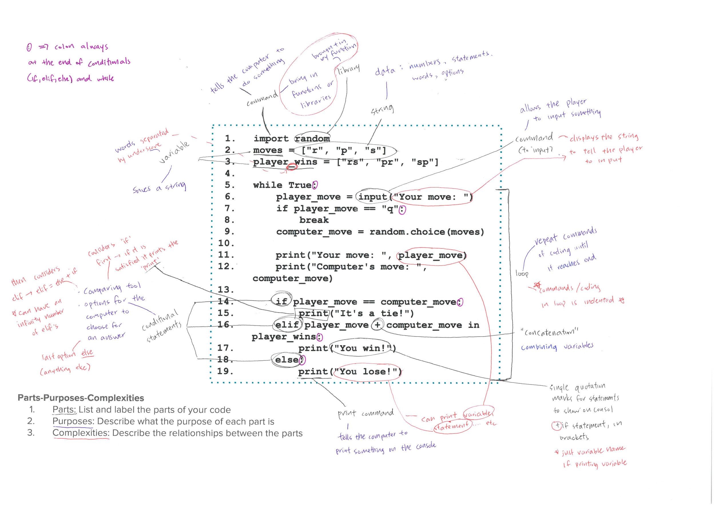 Python thinking, 5.jpg