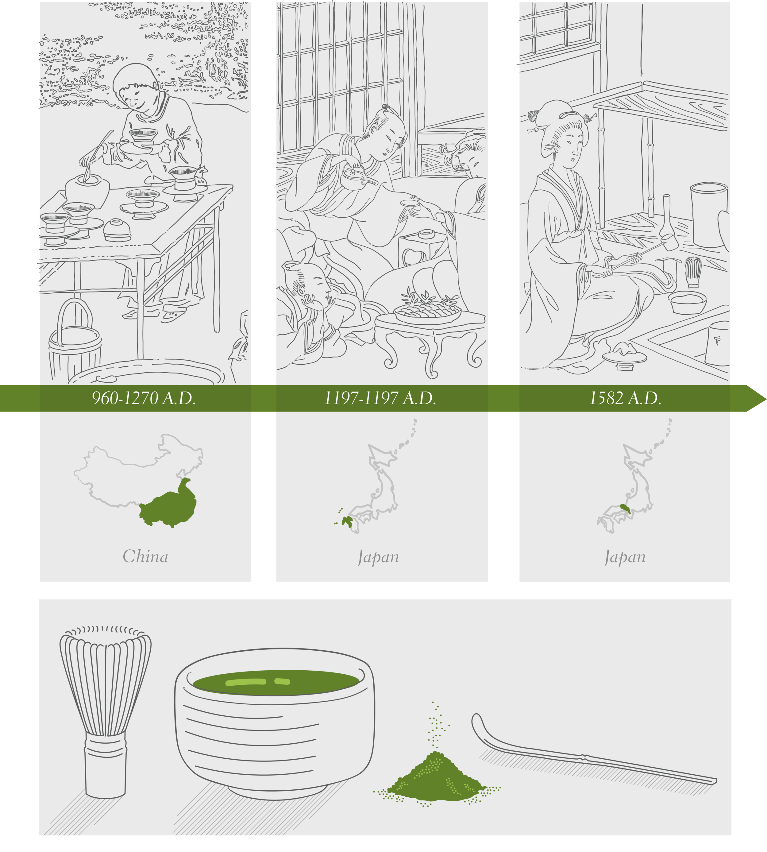 What is Matcha - Header