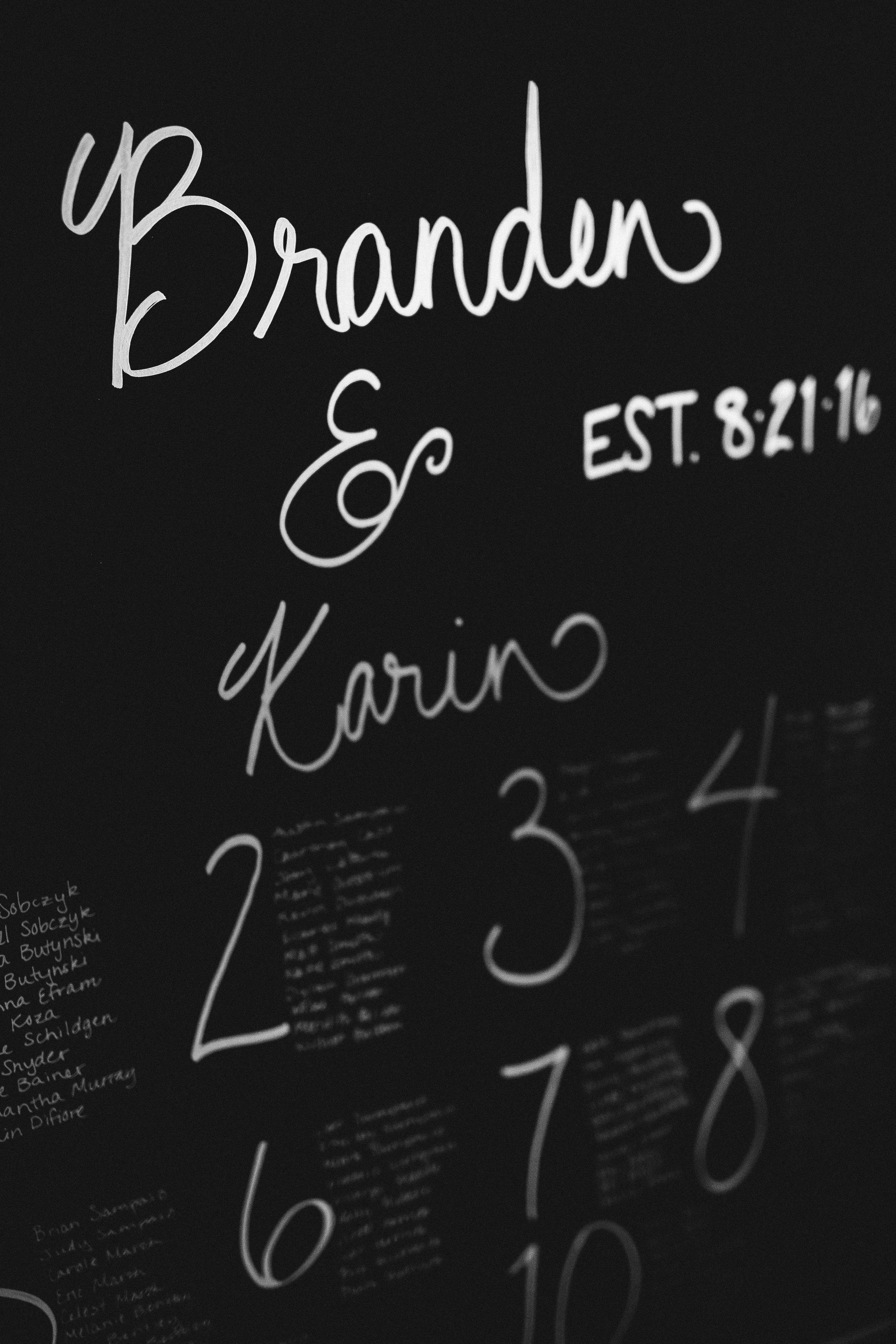 Karin and Branden blog-93.jpg