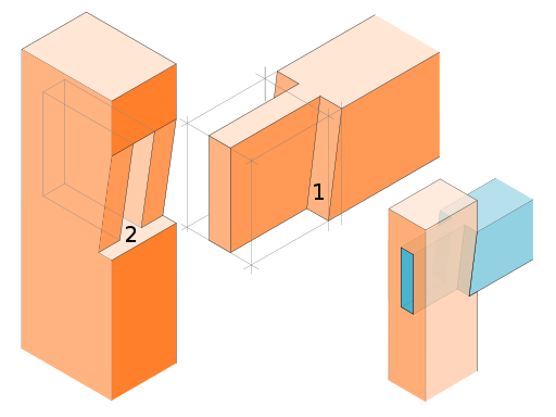 mortise_tenon spec.png