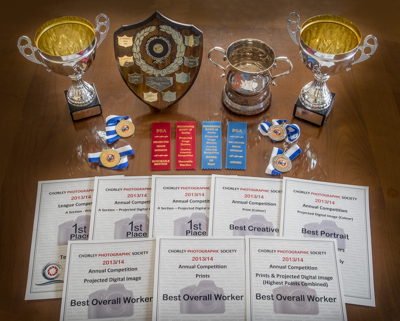 Awards Received