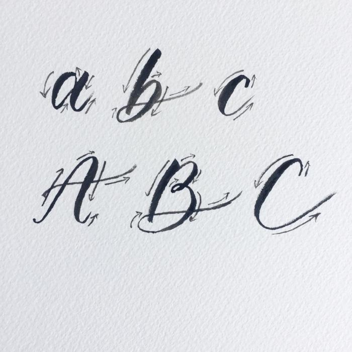 Brush Lettering - ABC's