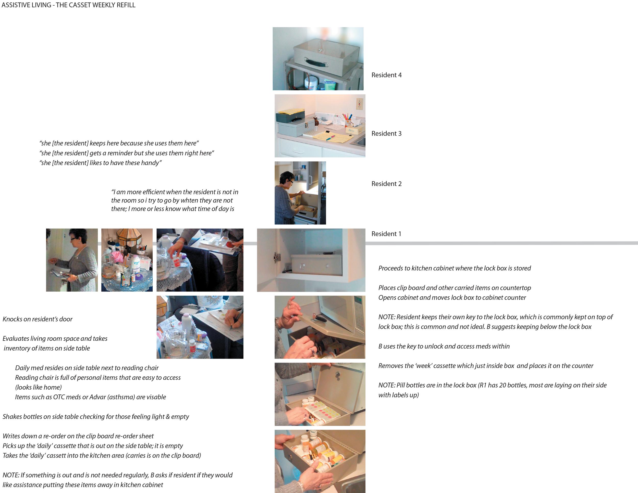 Medication Management-2.jpg