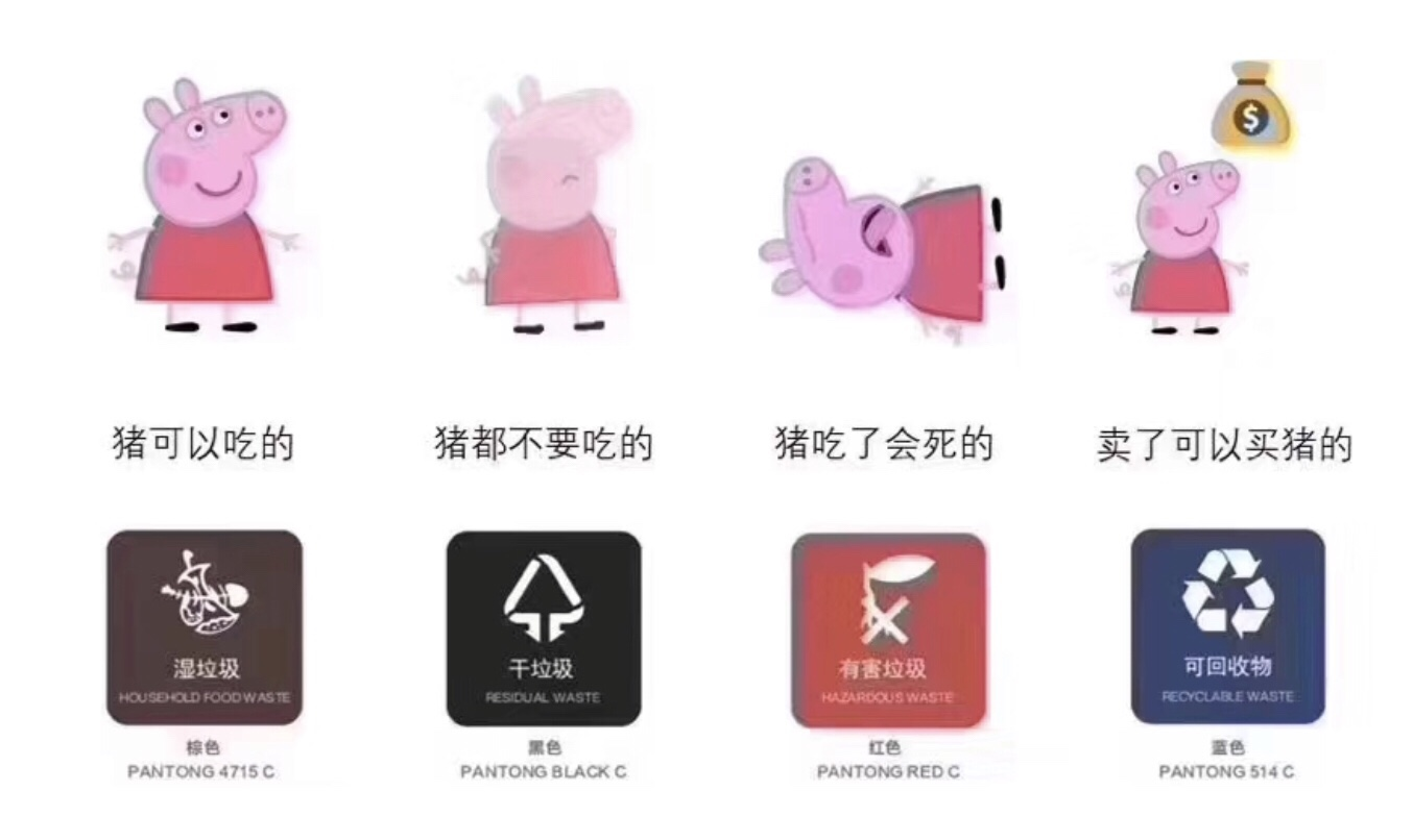 Helpful Peppa Pig (Image source, That's Shanghai)