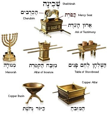 mishkanfurnishings The 7 Pieces of Furniture of the Tabernacle.jpg