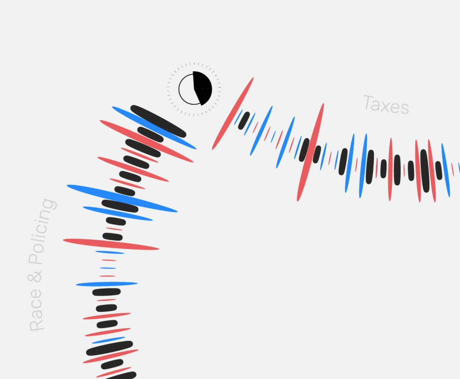 Debate Rhythm  - I broke the first presidential debate down into each statement by each candidate (and the moderator) to create a visualization of the rhythm of the debate. The staccato interruptions and extended monologues of each candidate are easy to read in this simple yet effective visualization.