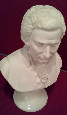 Marble and plaster bust of Mozart, eBay, around £5-£10
