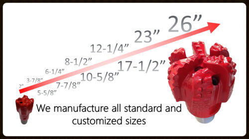 We manufacture all standard and customized sizes