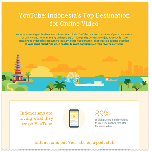 youtube-hong-kongers-top-choice-online-video_infographics_2.png