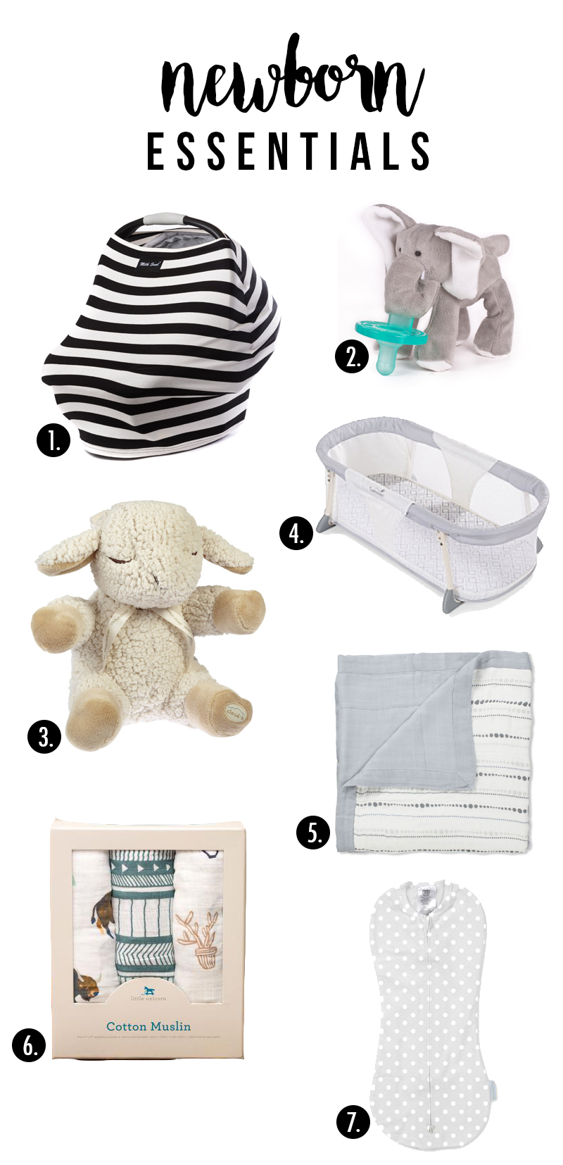 Essentials for your newborn