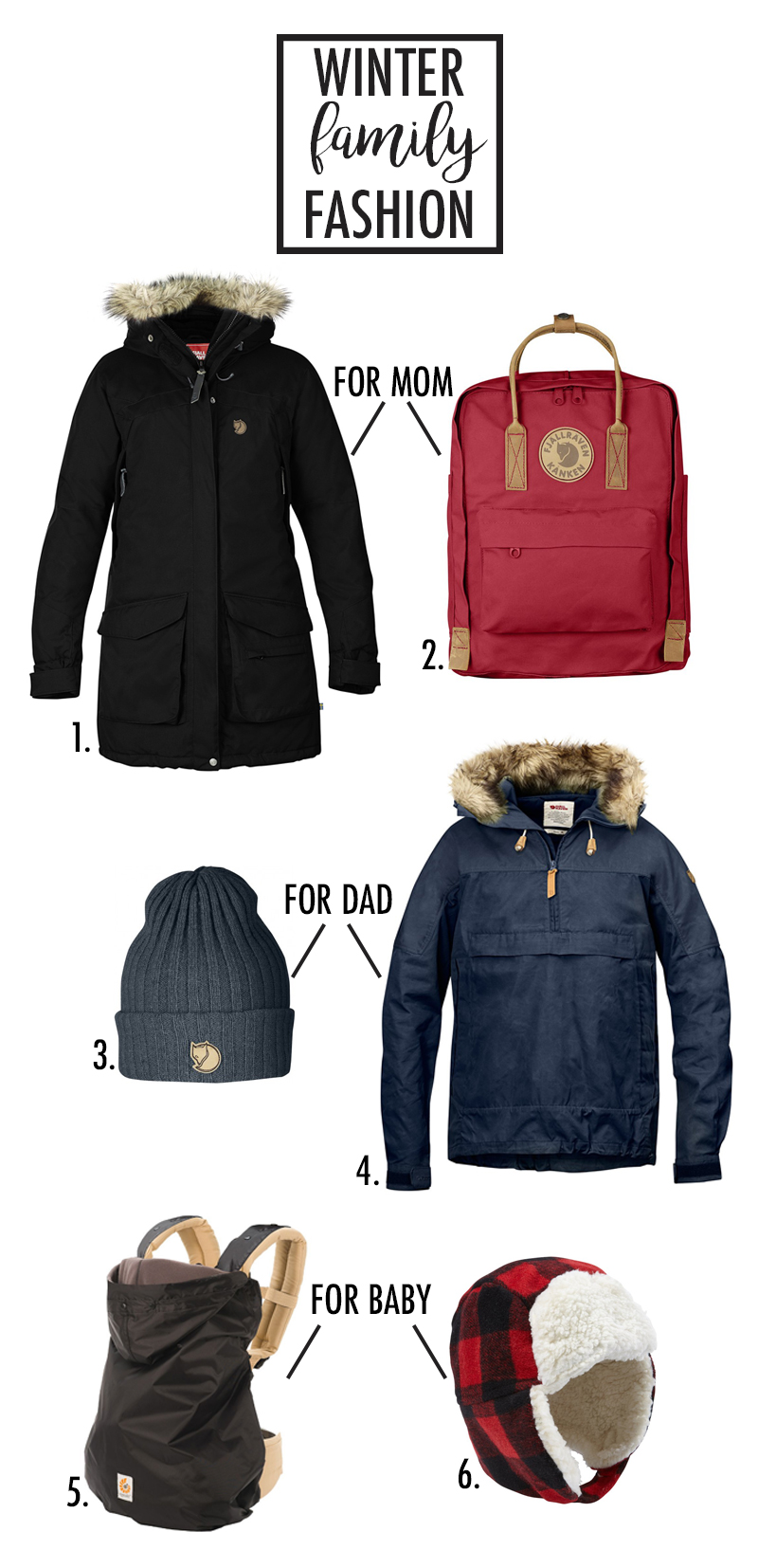 Winter fashion feat. Fjallraven