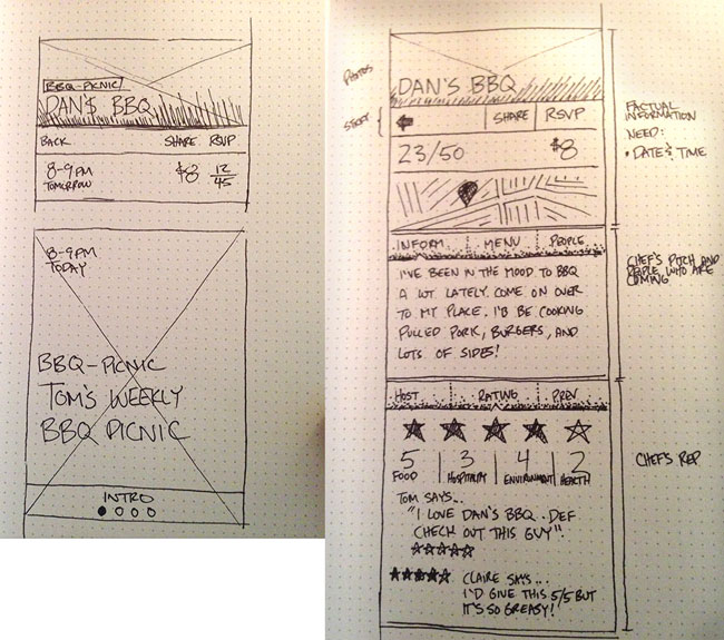 Some early wireframes