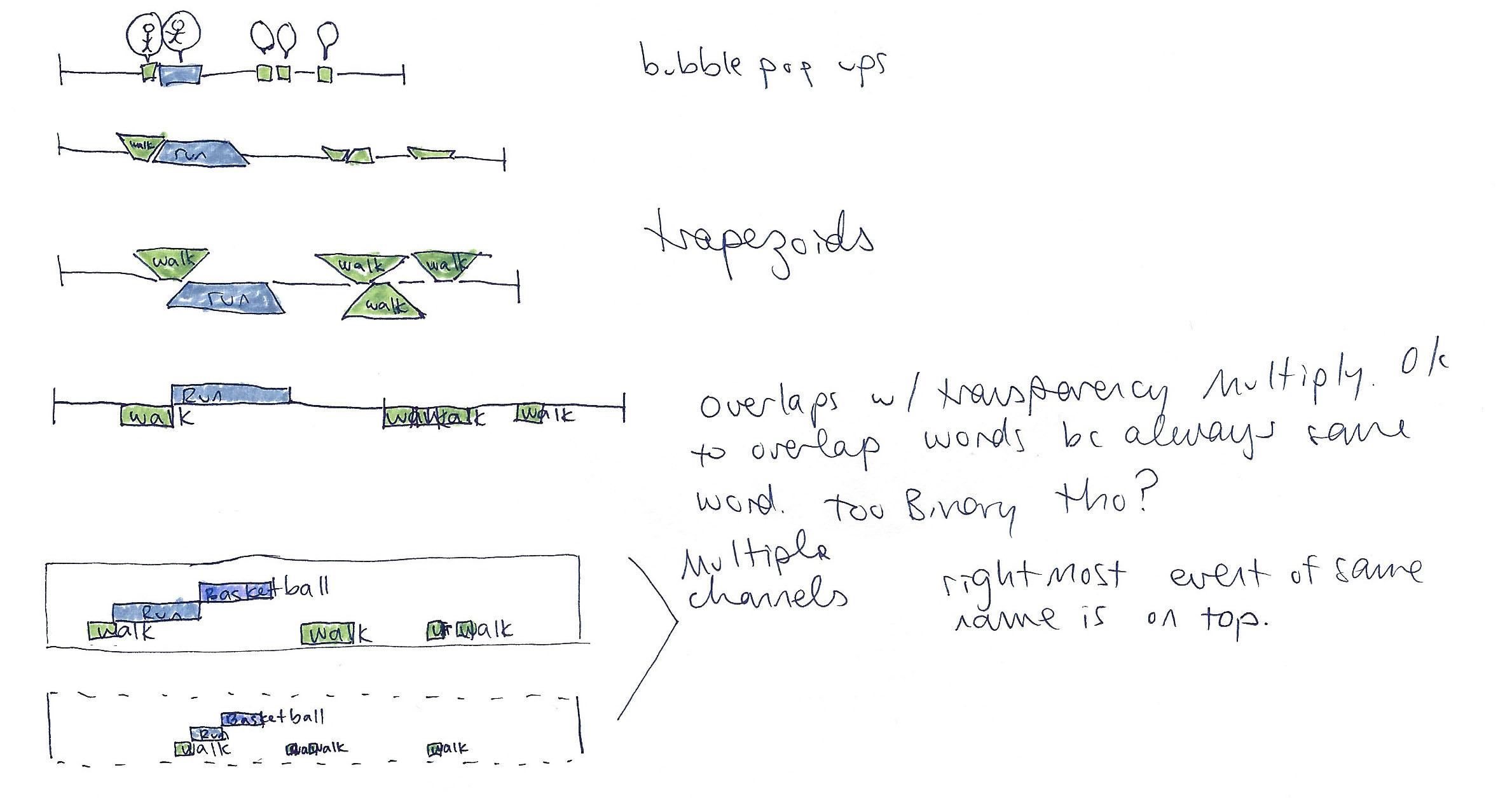 10 timeline_drawings 2.jpg