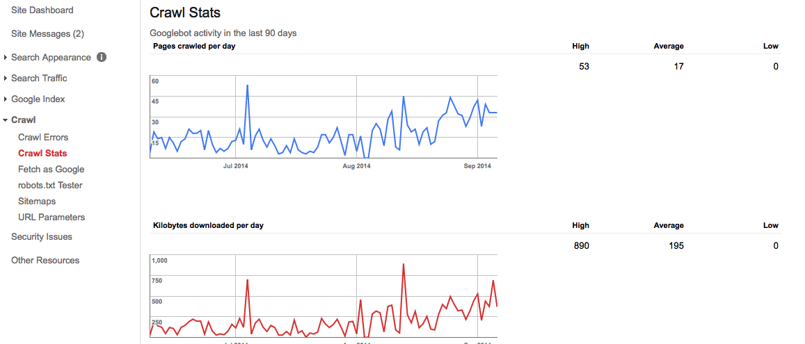 google-webmaster-tools8
