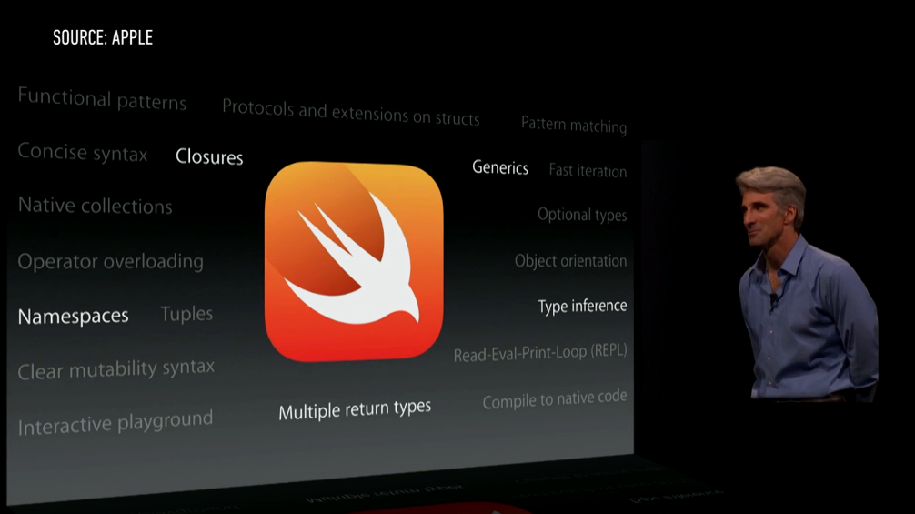 swift_features.png