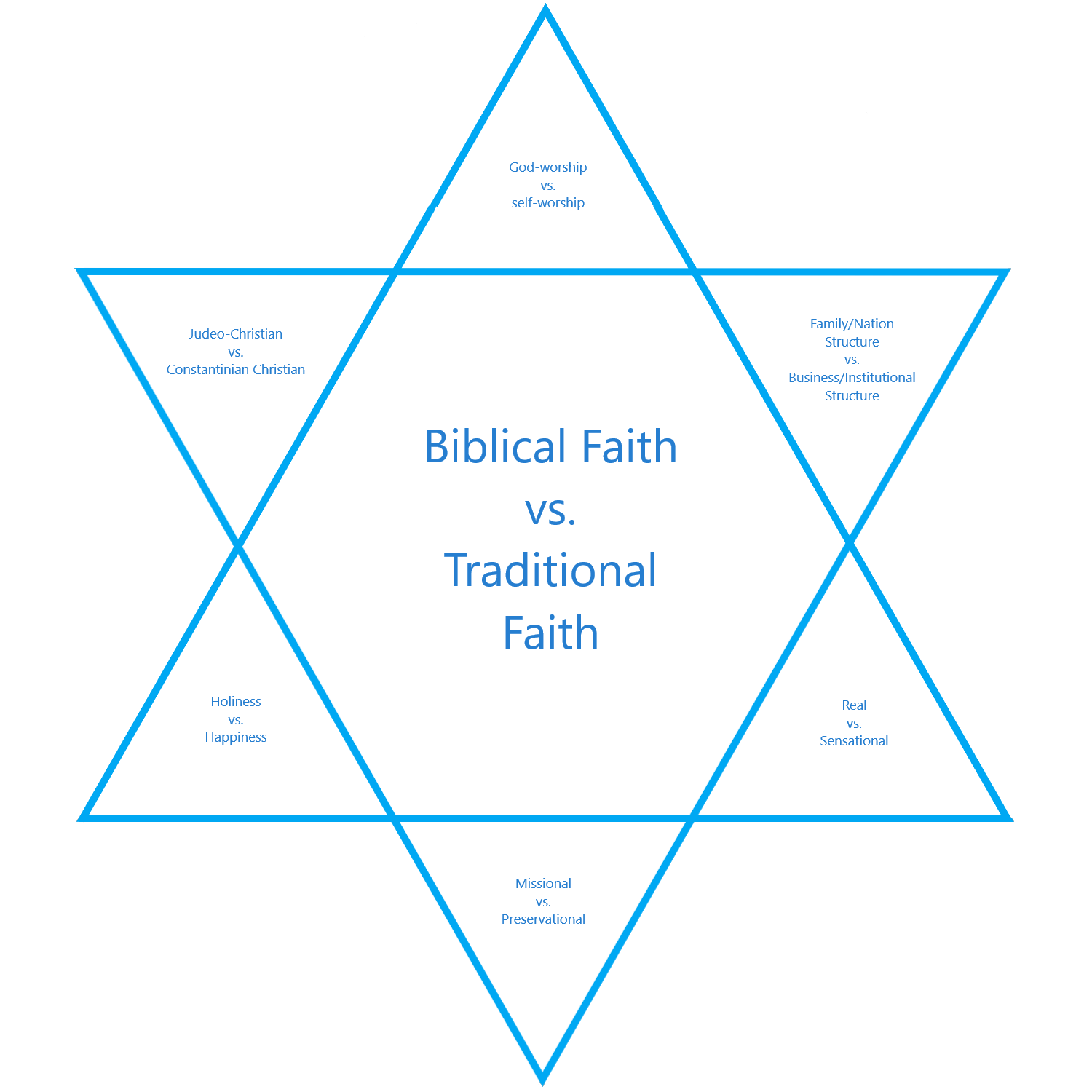 Star of David TJC.png