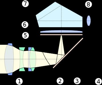 Imagem: Wikipedia