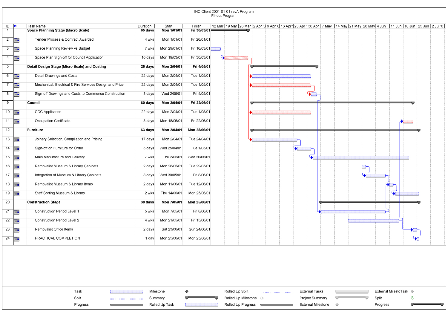 Incorporate Project Management