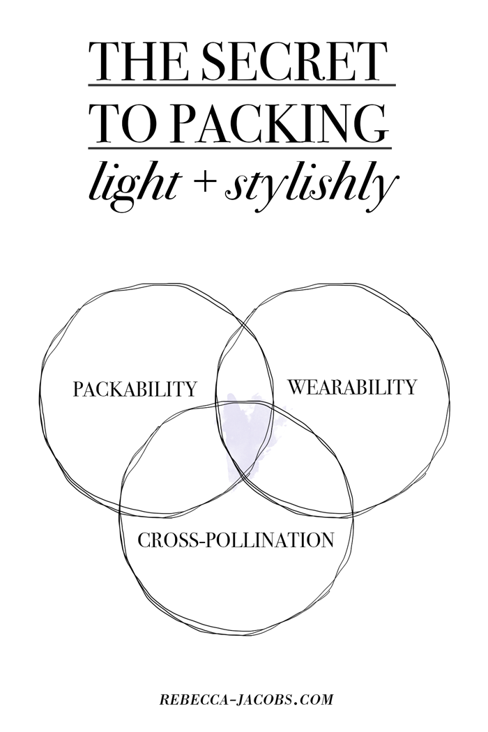 the-secret-to-packing.png