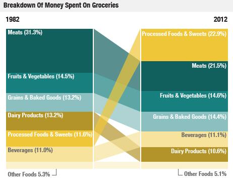 pm-gr-foodprices-462-03.jpg