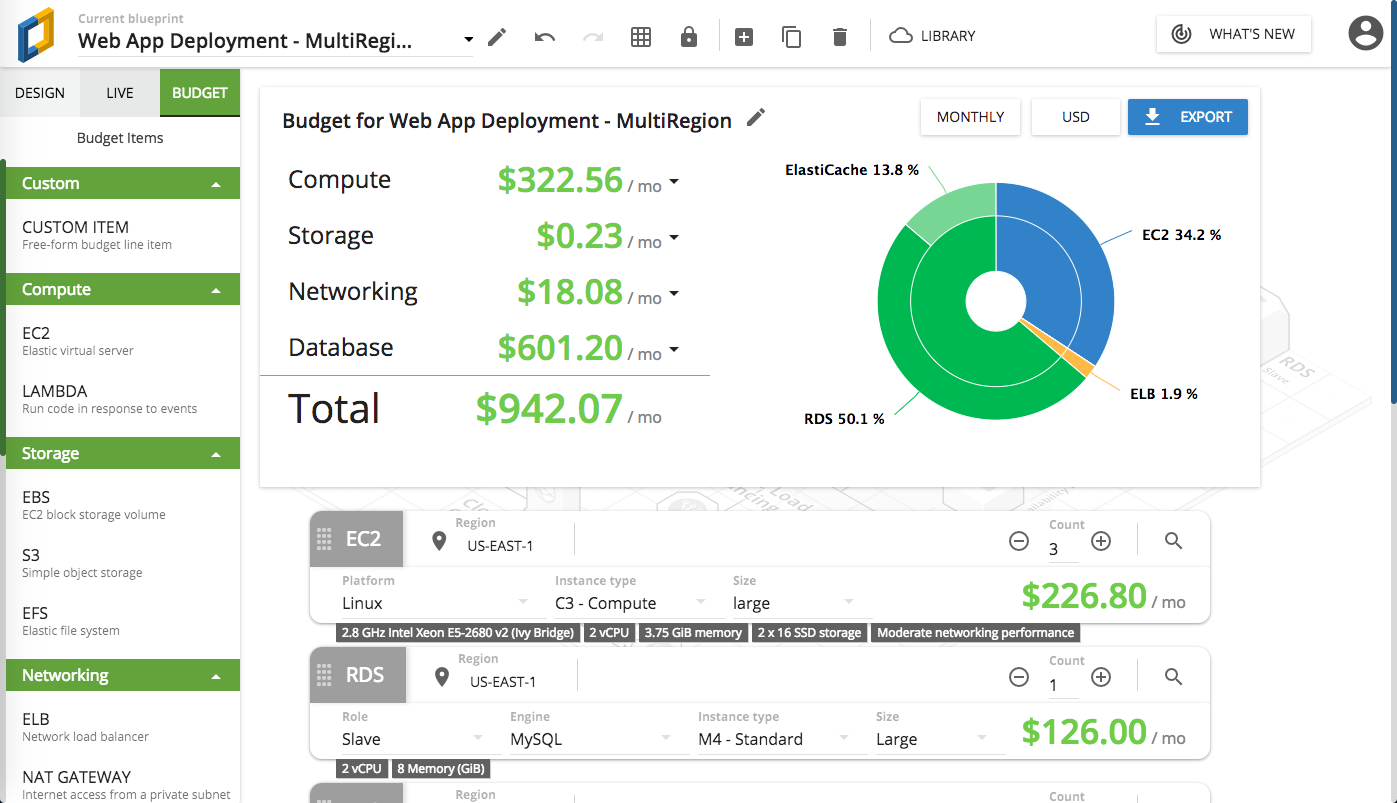 cloudcraft_budget.png
