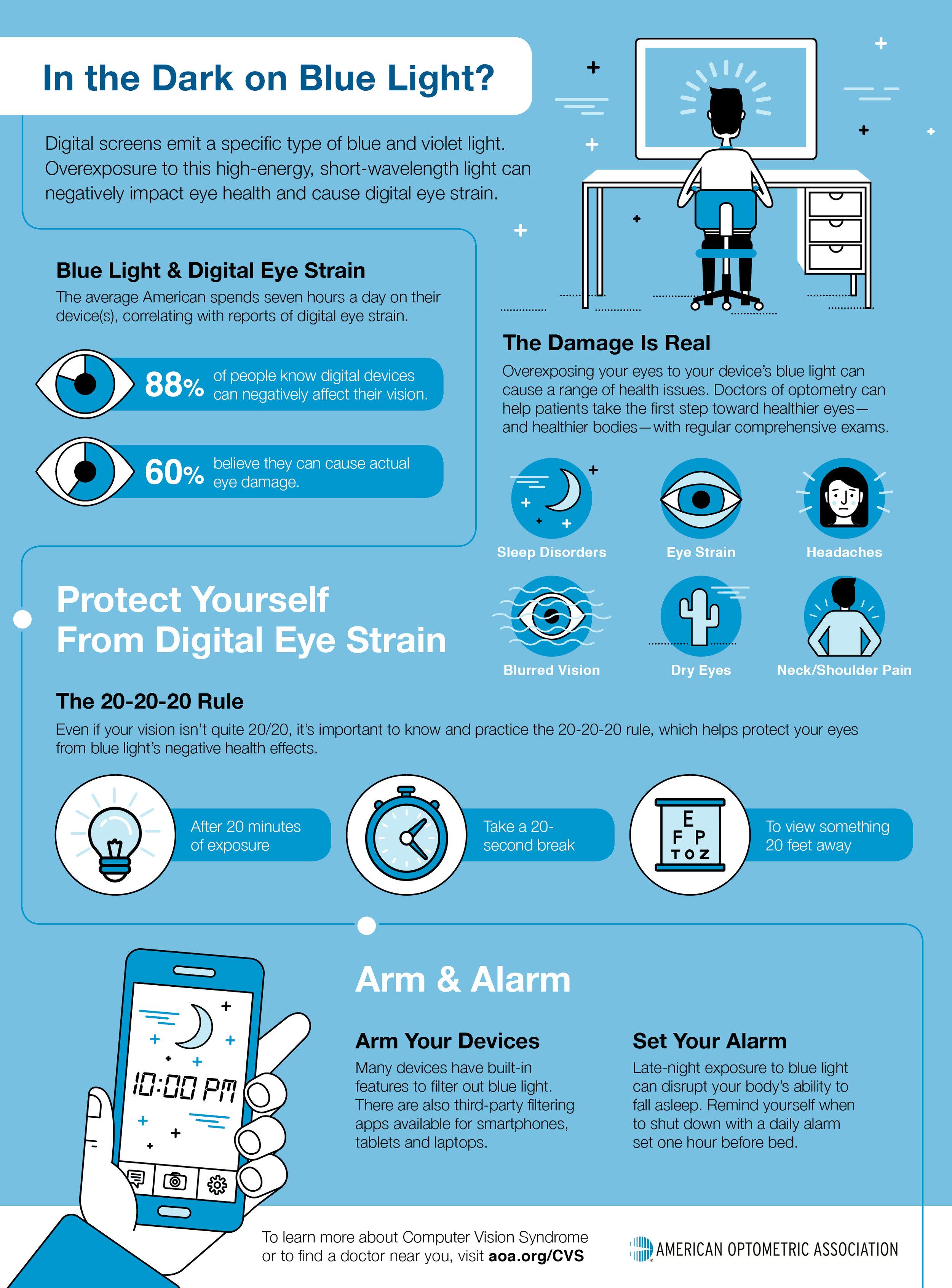 AOA_Blue-Light_infographic.jpg