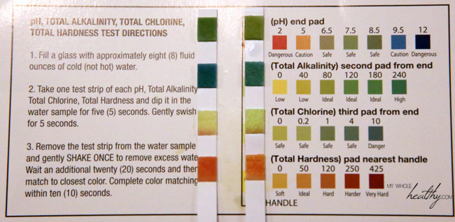 Tap water test strip on the right next to the results chart; water treated with Pure Bath according to instructions on the left. The difference is subtle (great to discover my tap water is not heavily chlorinated!) but the Pure Bath clearly eliminates the little chlorine that was there. It also made the water slightly more acidic which makes sense because ascorbic acid was added!