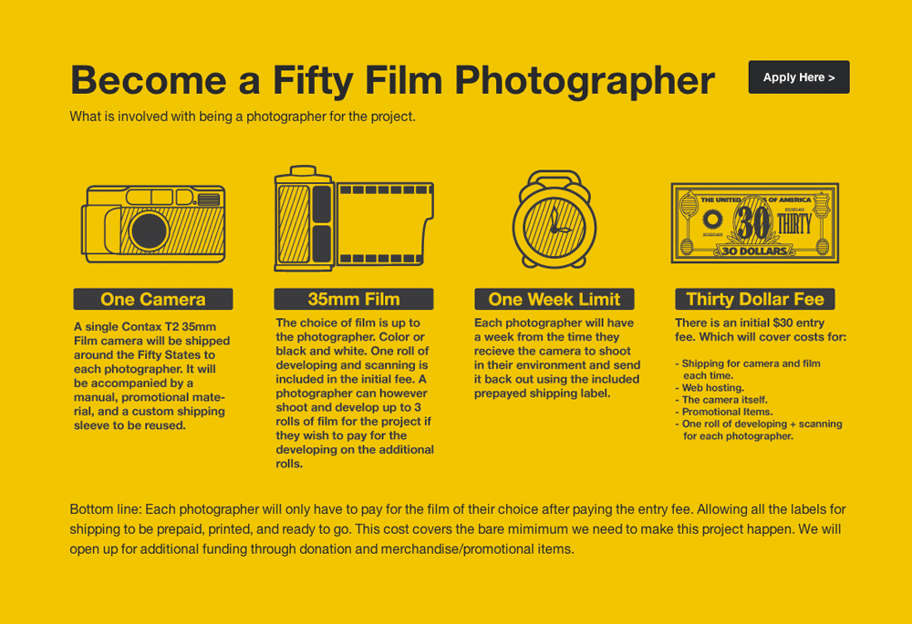 Becoming a Fifty Film Photographer Infographic