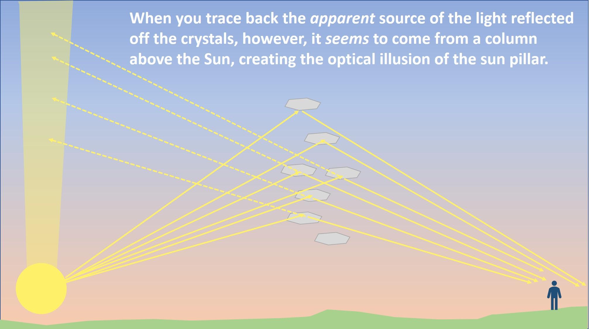 Sun pillar 2.jpg