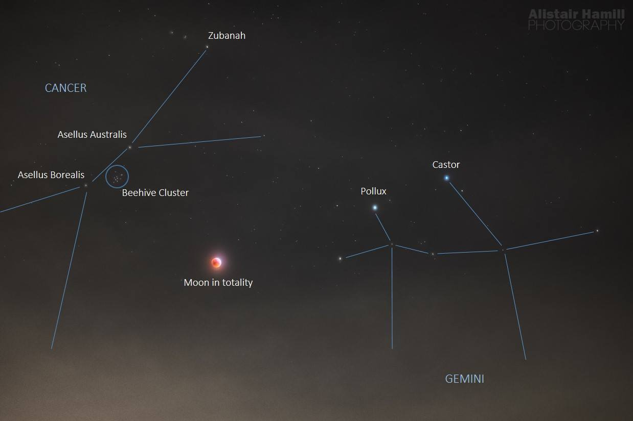 Eclipsed Moon with Castor and Pollux ANNOTATED (large) WM.jpg