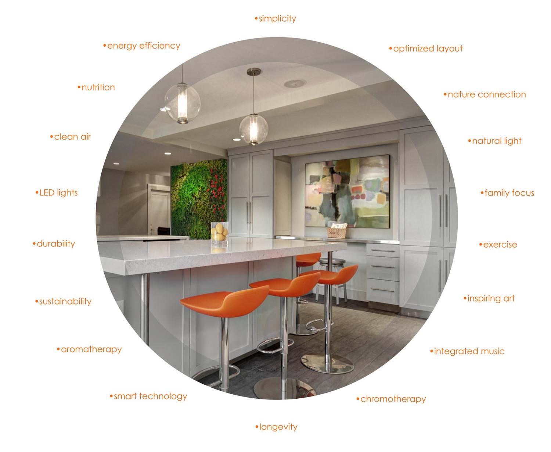 FEATURES kitchen round small.jpg