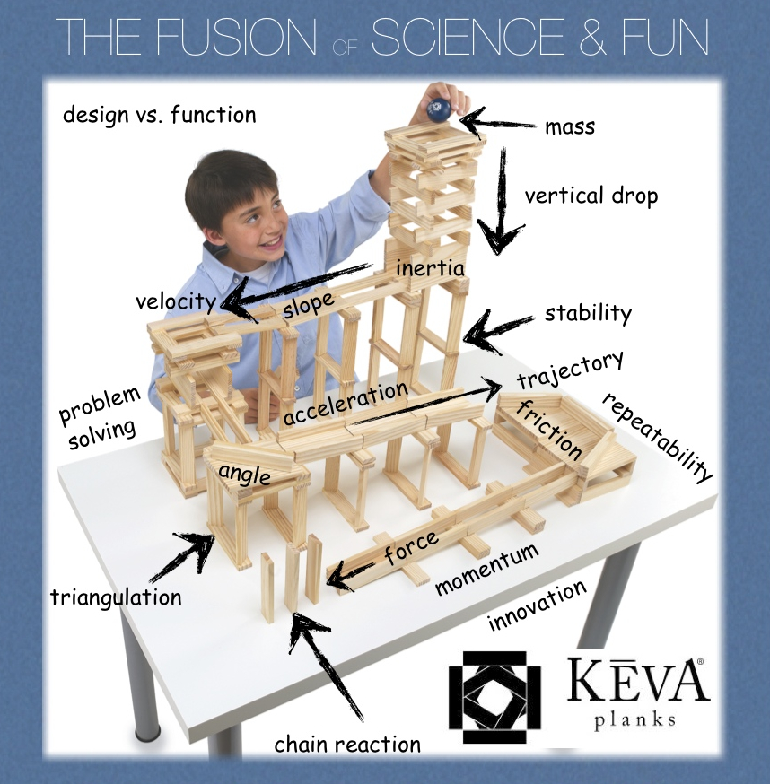 contraption w physics terms.jpg