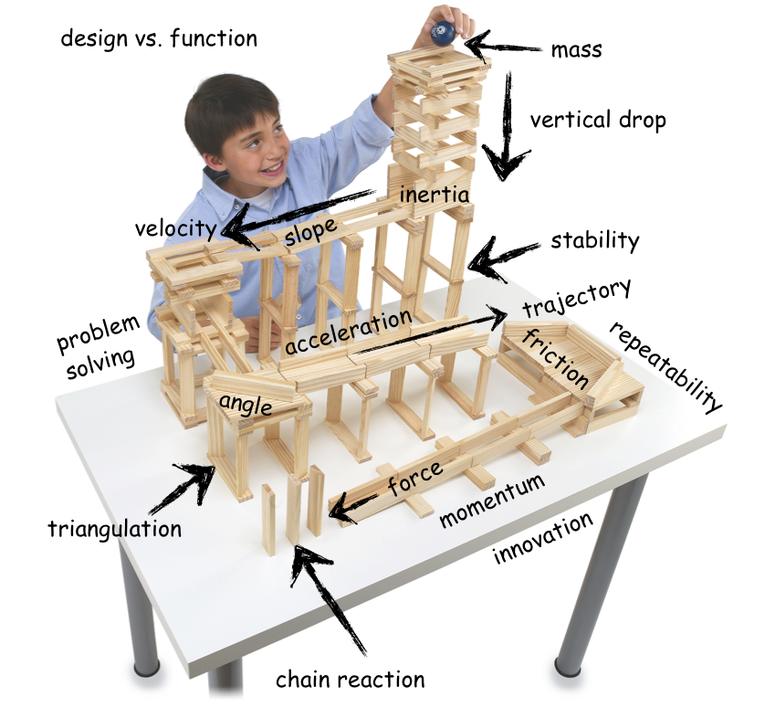 Contraption w physics terms white.jpg