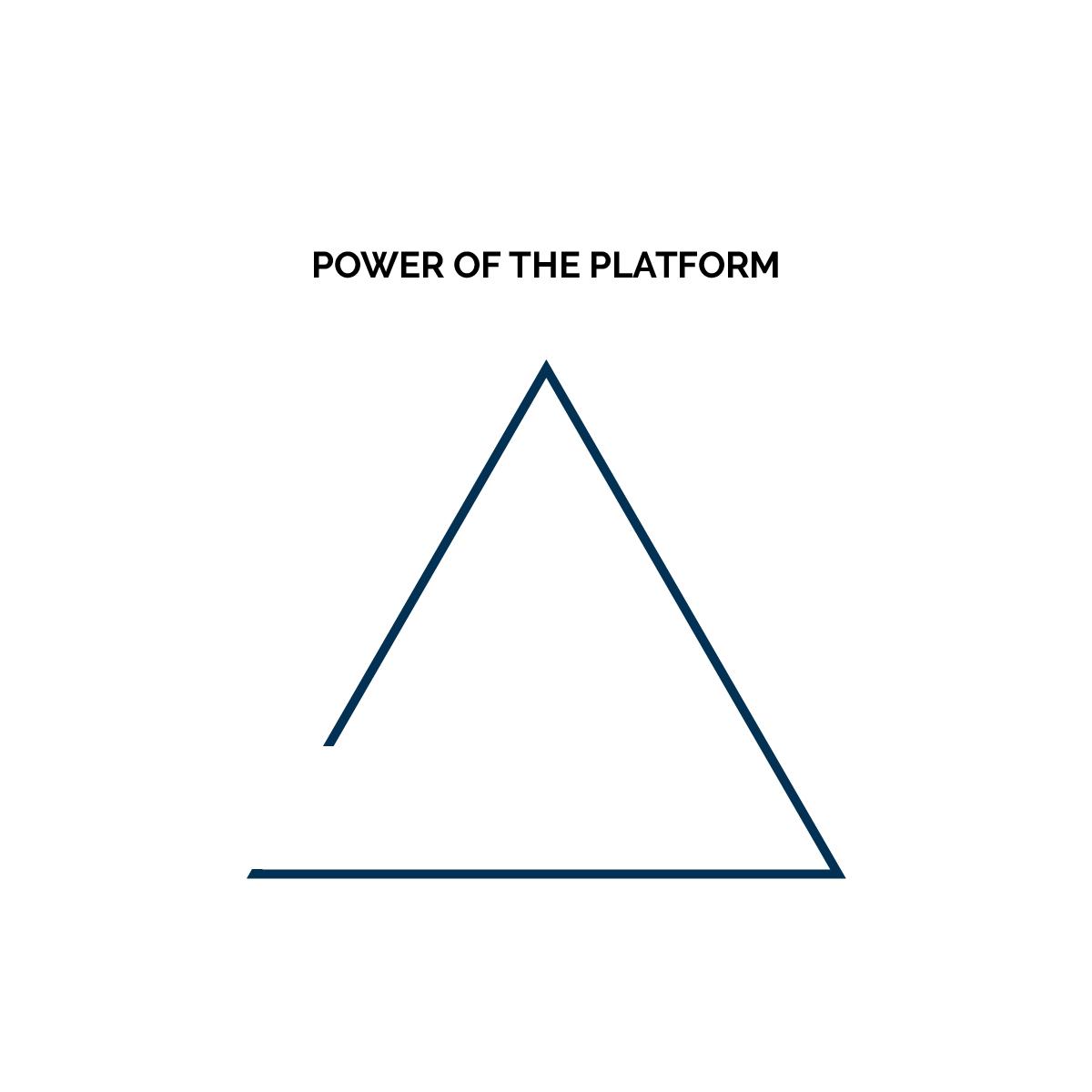 Power of the Platform - FINAL.jpg