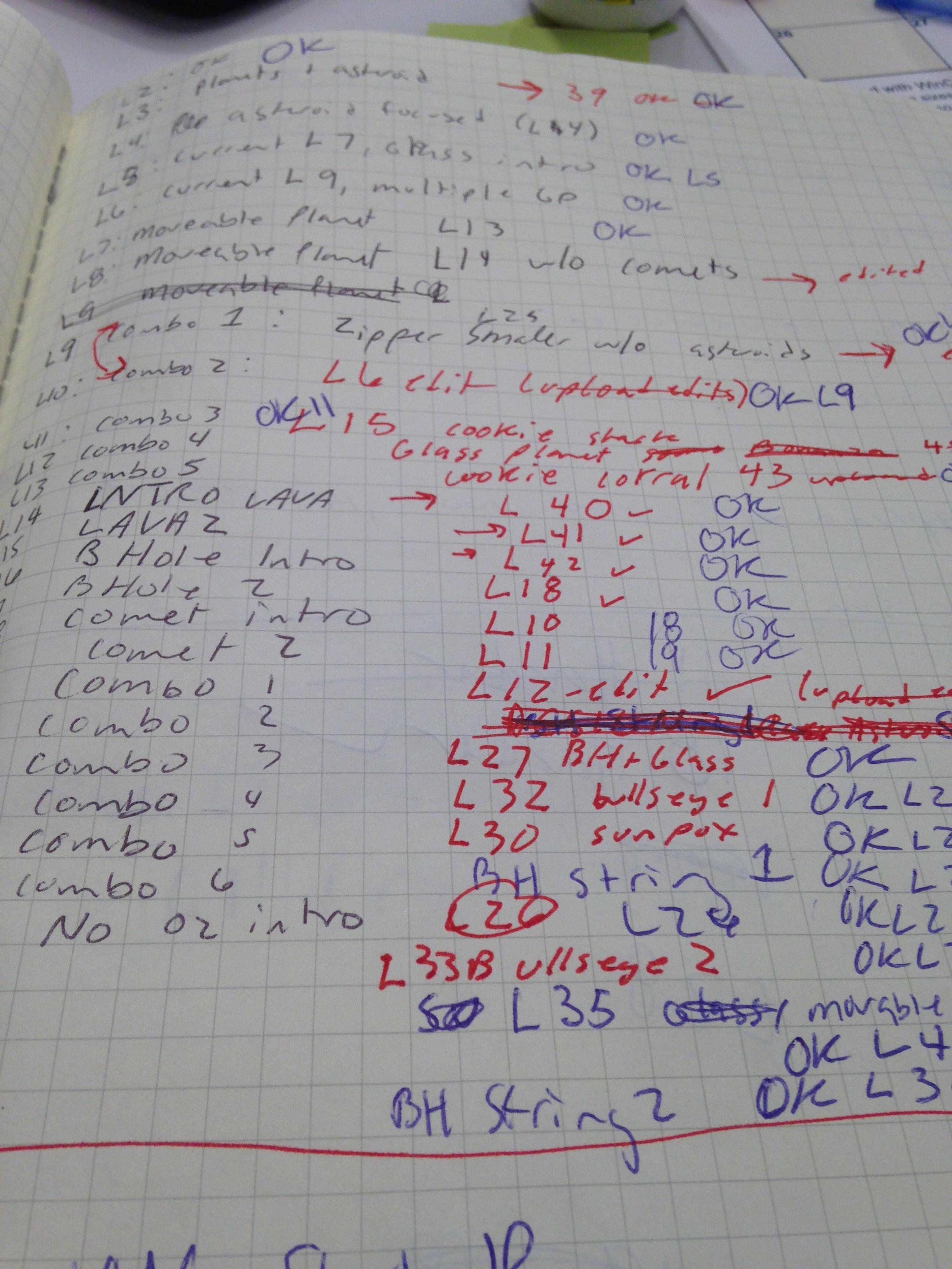 Level List